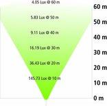 LED werklamp (3120 Lm)  Specificaties:  10/30V 3120 Lumen 16x3W LEDs 6000K IP67 Aluminium behuizing Zuinig in energieve